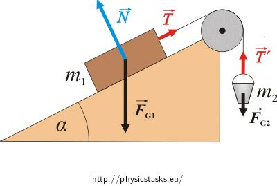 Solved physics problems