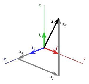 Solved Physics Problems Physics Problems