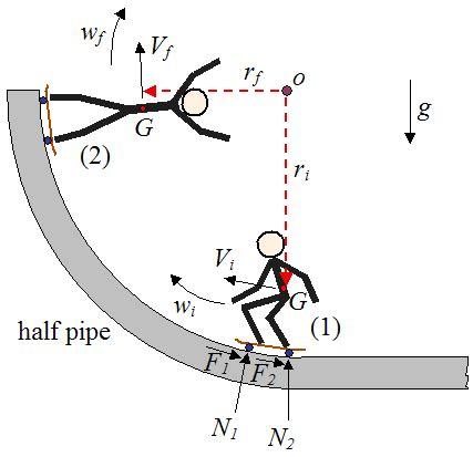 Problem Set - physicsclassroomcom